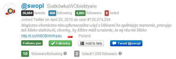 Statystyki konta które założyłem dla s-w-o.pl
