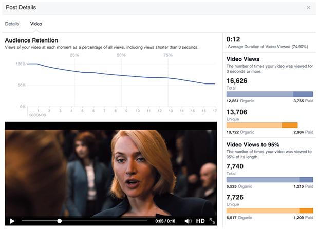 facebook wideo metrics