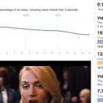 Facebook Video Metrics, czyli wideo z fanpage w statystykach