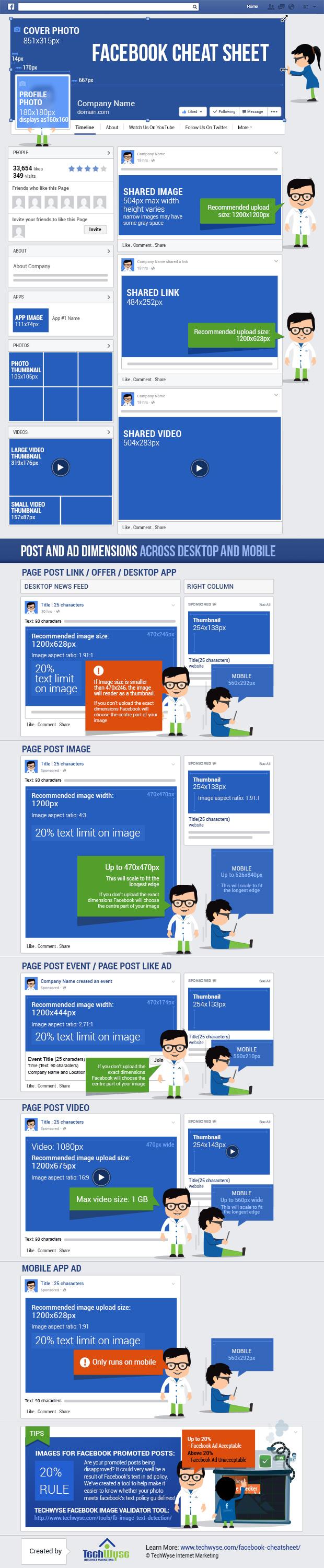 Wymiary grafik na Facebook