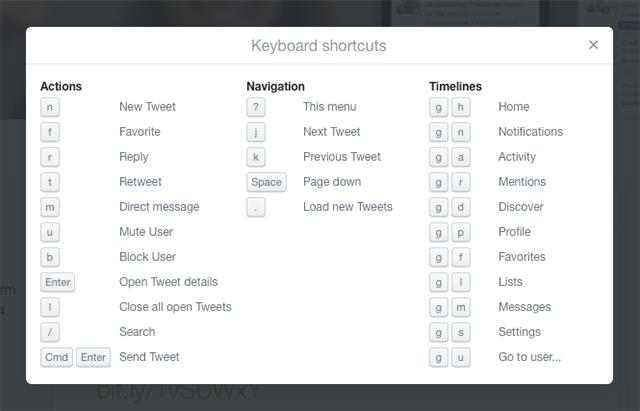 shortcuts twitter