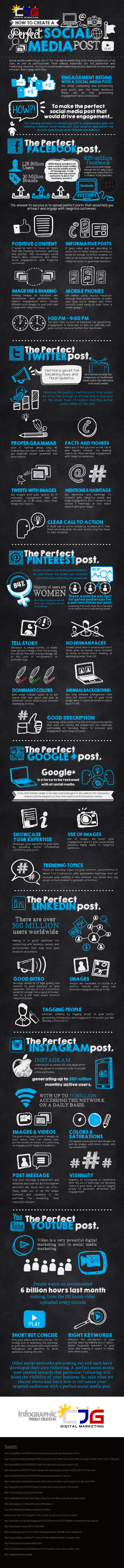 Create-a-Perfect-Social-Media-Post-on-Top-7-Networks