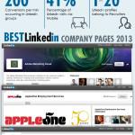 Fakty i statystyki, czyli co powinieneś wiedzieć o LinkedIn