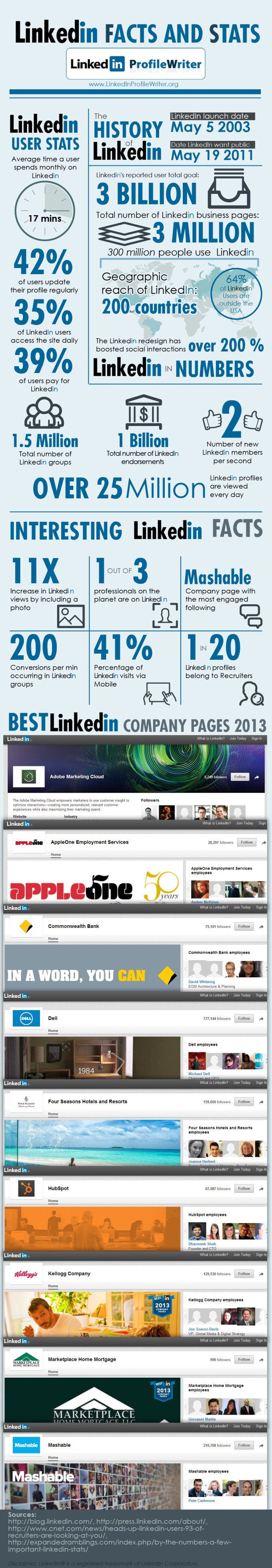 linkedin_infographic_stats_facts