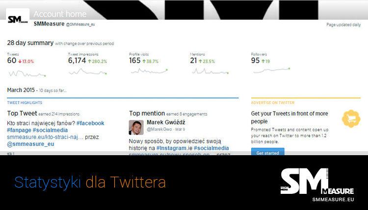 statystyki dla Twittera