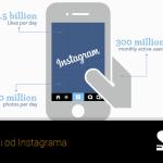 Instagram daje wskazówki markom